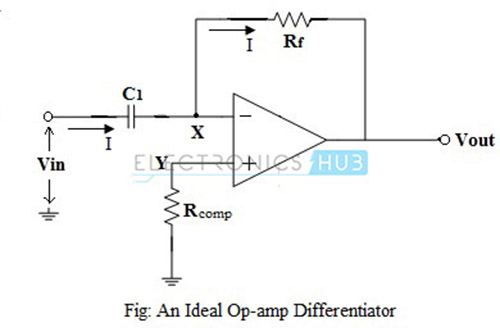 Ideal Op-Amp Differentiator Circuit