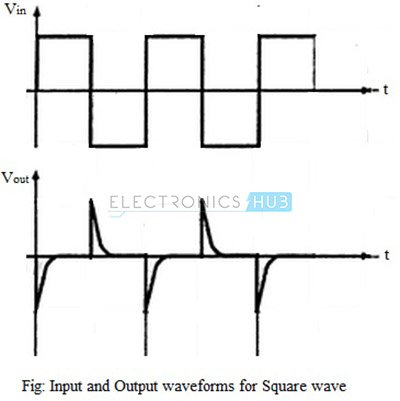 Operational amplifier as differentiator circuit applications input and output waveforms for square wave ccuart Images