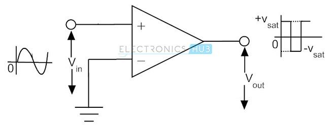 Non-Inverting Zero Crossing Detector