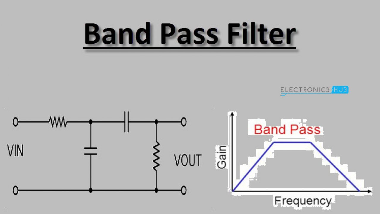 Passive Band Pass Filter Circuit Design and Applications
