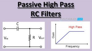 Passive High Pass RC Filters Featured Image