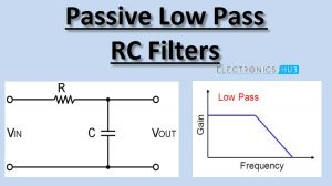Passive Low Pass RC Filters Featured Image