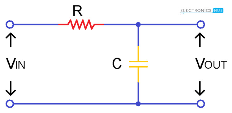 Passive Low Pass RC Filters Image 2