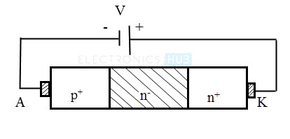 Power diode in reverse bias