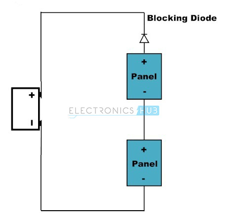 Blocking diode wiring diagram for diy wiring diagrams bypass diodes in photovoltaic cell solar cell construction rh electronicshub org blocking diode schematic symbols for blocking diode uses swarovskicordoba Gallery