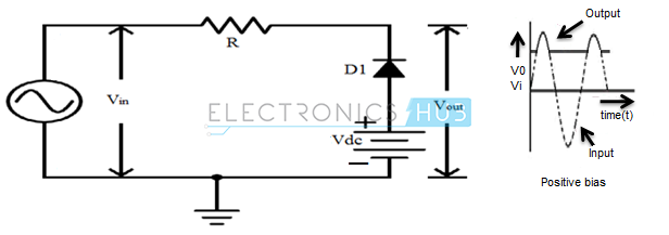 18. Shunt Negative clipper with positive bias voltage