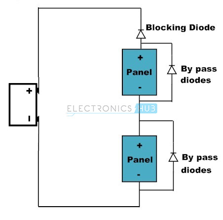bypass diodes in photovoltaic cell solar cell construction rh electronicshub org Solar Panel Connections Solar Panel Connections