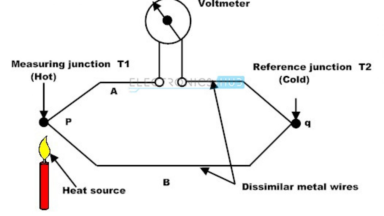 Types of Temperature Sensor   Thermocouple and Thermistors