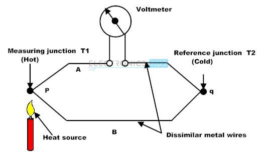 9. Circuito de termopar