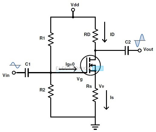 Introduction to MOSFET | Depletion and Enhancement Mode, Applications