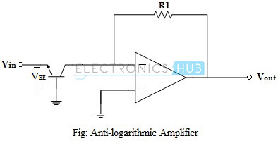Op Amp Applications Comparator and Logarithmic Amplifier