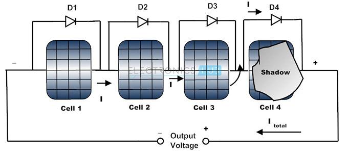 Diodos en paneles solares