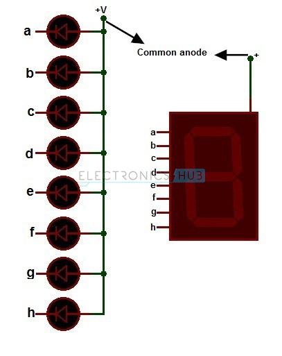 Visualización de segmento de 7 ánodo común