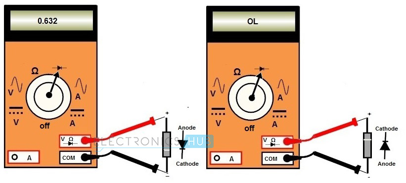 How to Test a Diode using Analog and Digital Multimeter