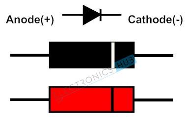 Identificación de terminal de diodo