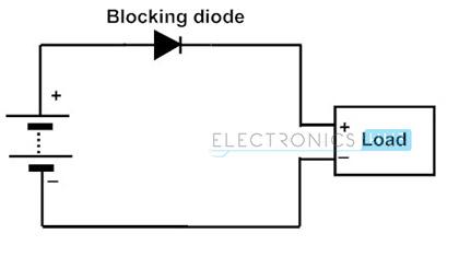 Diodo en protección de corriente inversa
