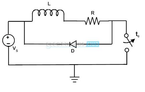 Diodes in Voltage Spike Suppression
