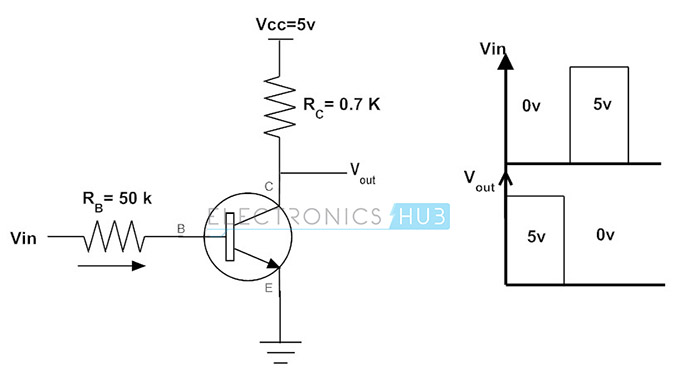 working of transistor as a switch npn and pnp transistors rh electronicshub org  npn proximity sensor circuit diagram