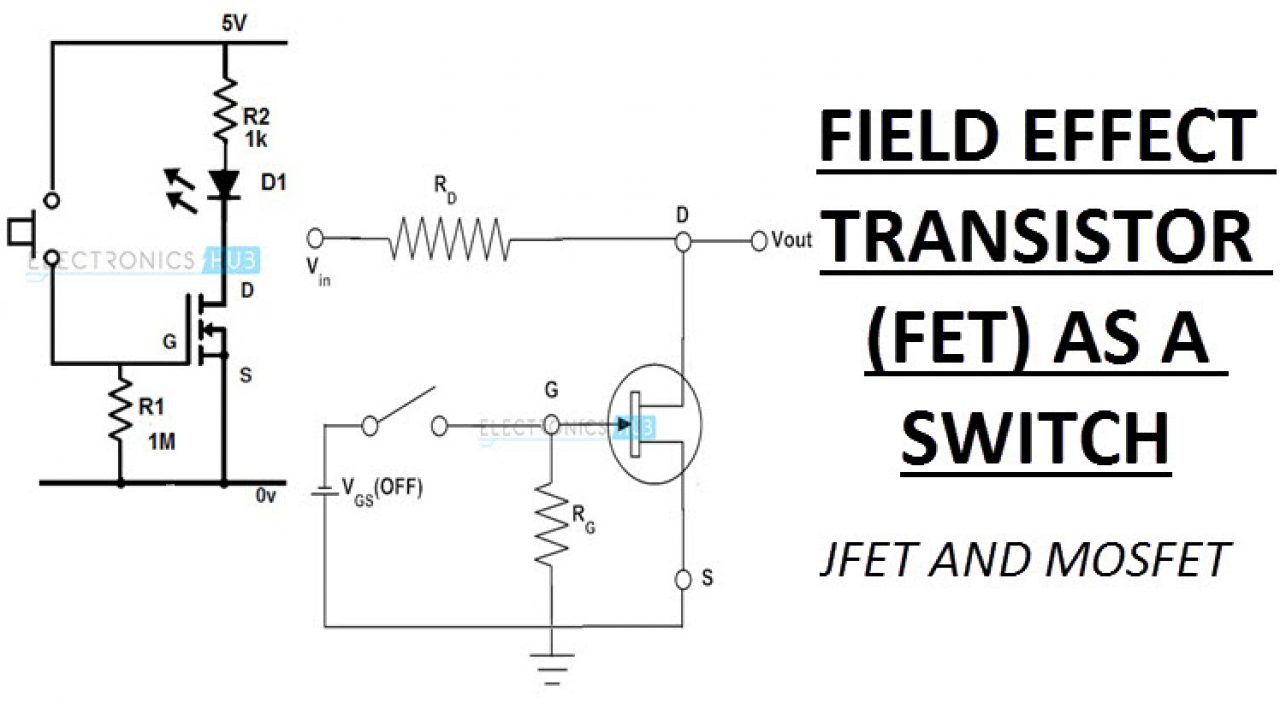 57CCAAA P Type Mos Fet Wiring Diagram | Wiring Resources on fender deluxe wiring, stratocaster humbucker wiring, single coil humbucker wiring,