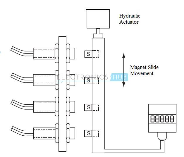 Hall Effect Sensor1