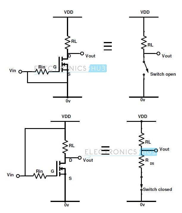 MOSFET como circuito de conmutación
