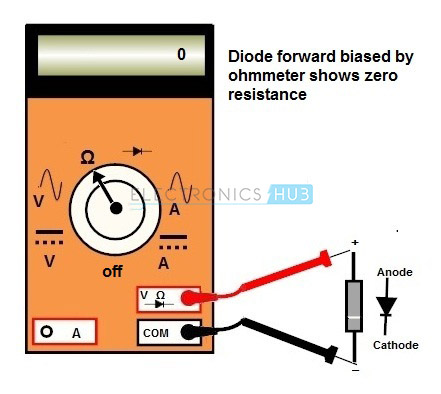 Ohmmeter Mode Testing Using Dmm on zener symbol