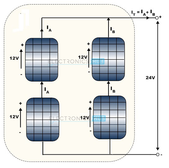 Bypass Diodes In Photovoltaic Cell Solar Cell Construction