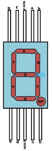 Pin Diagram of 7 Segment Display