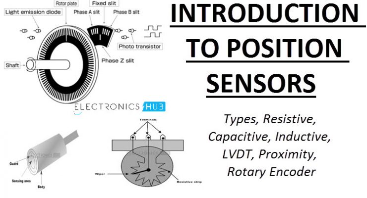 Position Sensors Featured Image