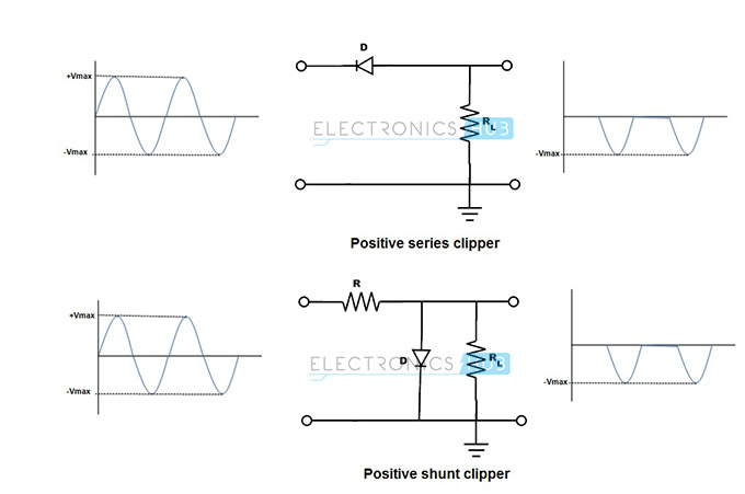 Positive Series and Positive Shunt Clipper