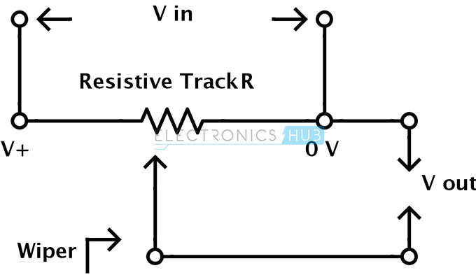 Potentiometer Component