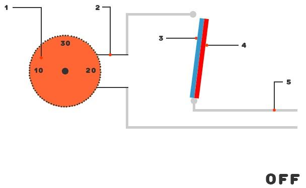 Temperature Sensors Image 3