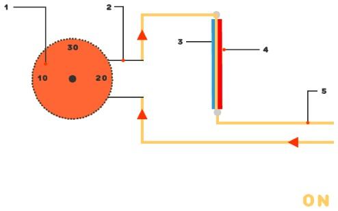 Temperature Sensors Image 4