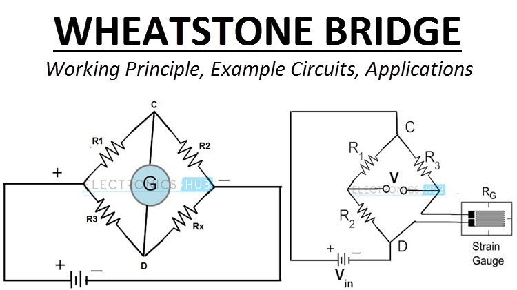 Wheatstone Bridge Circuit | Theory, Example and Applications