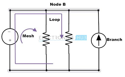 terms of electrical circuits