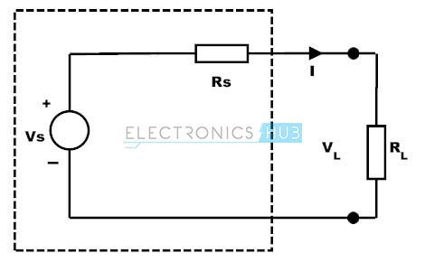 Practical voltage source with internal resistance connected in series with the source
