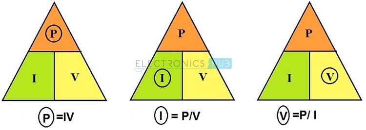 Triángulo de potencia
