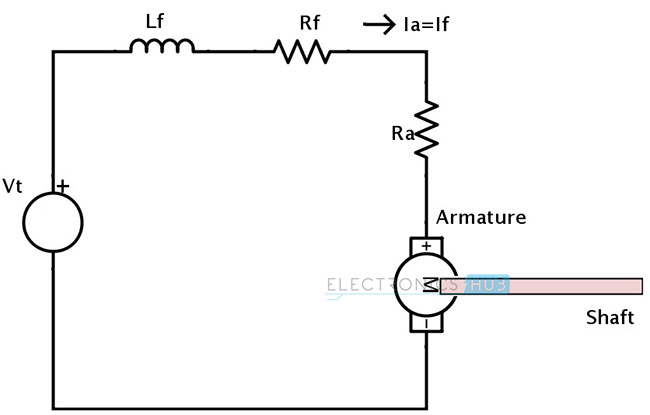 Dc Motor on electronics wiring diagram