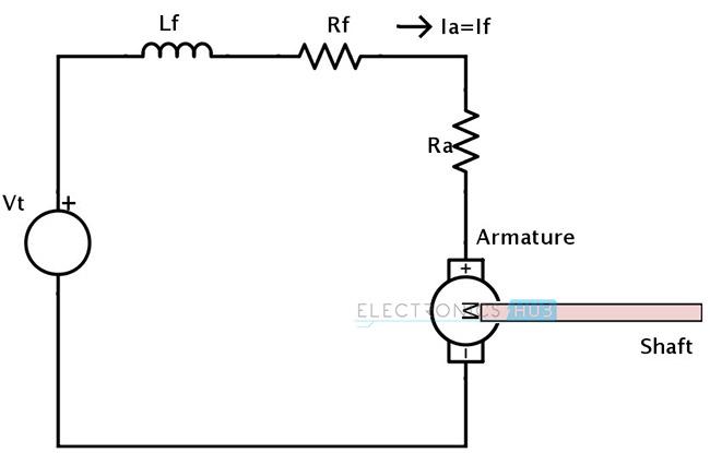Serie Circuito equivalente de motor de CC