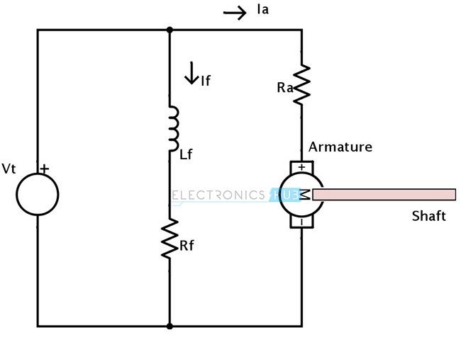 Circuito equivalente del circuito de derivación de CC