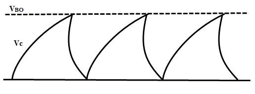 4.output across capcitor
