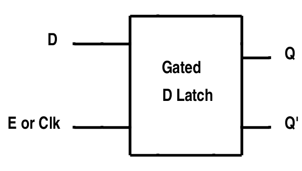 introduction to latches D Latch Schematic gated d latch symbol