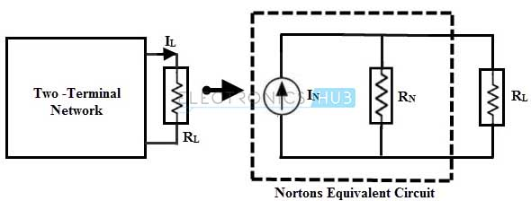 Nortons 1