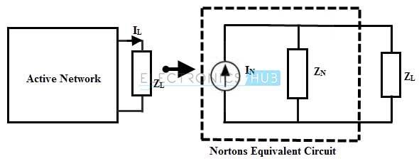 Nortons 2