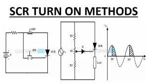 SCR Turn On Methods Featured Image