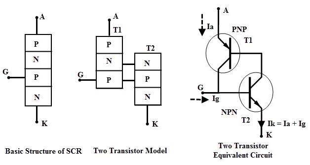 two transistor analogy