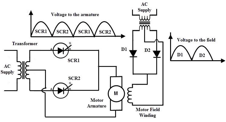 dc motor thyristor drive circuit diagram