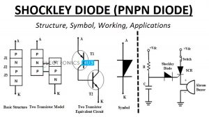 Shockley Diode Featured Image