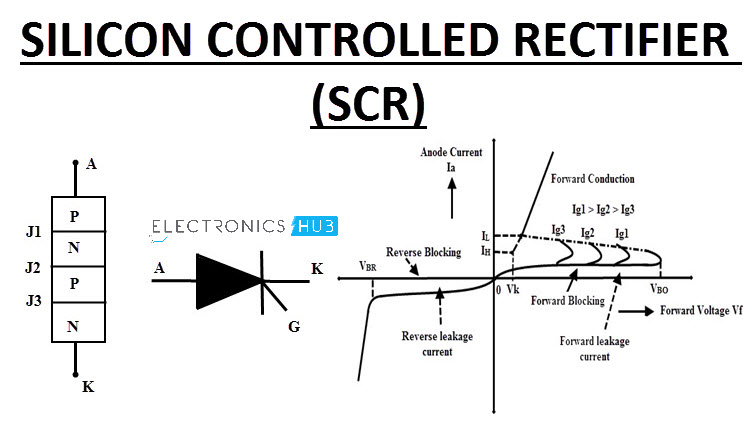 Silicon Controlled Rectifier Scr Symbol Working