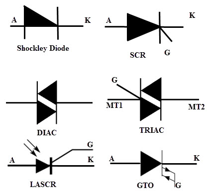types of thyristors
